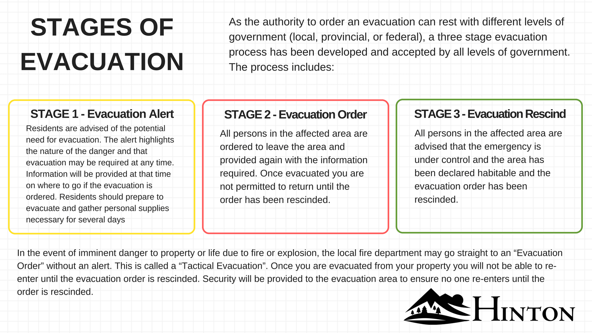 STAGE 1 - Evacuation Alert (1)