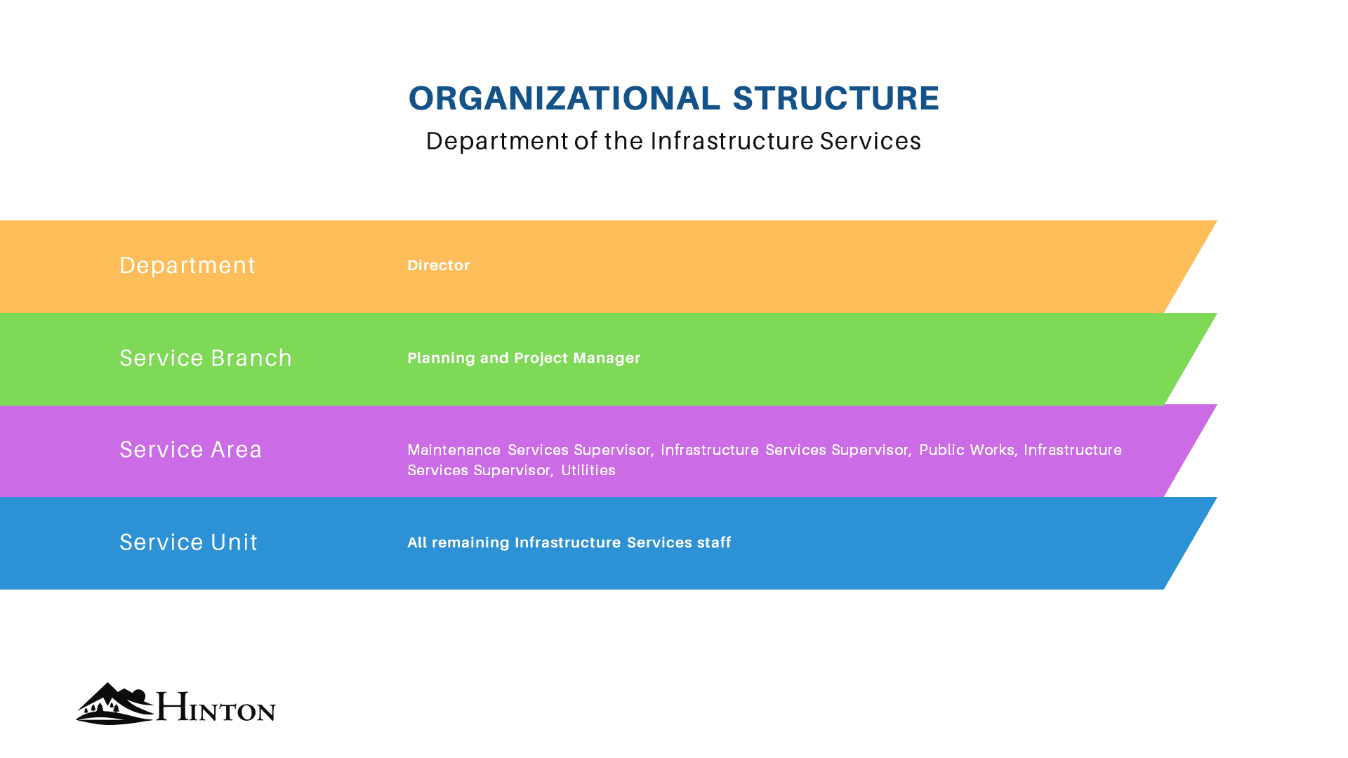 Infrastructure Services Graphic